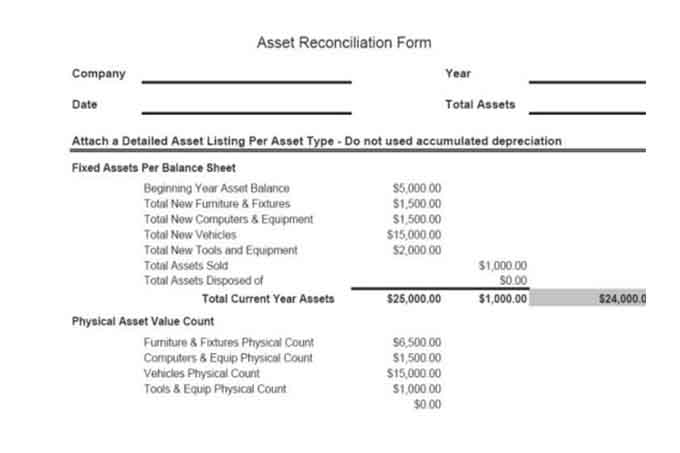 cash and banking forms asset reconciliation form
