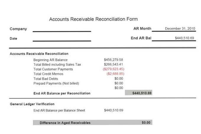 Accounts receivable reconciliation form