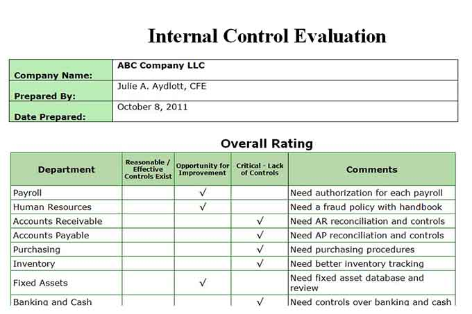 Sample internal control audit evaluation form