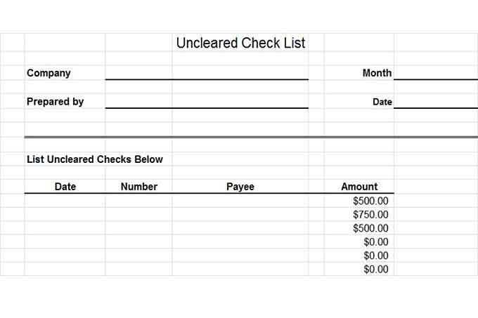 Uncleared check list